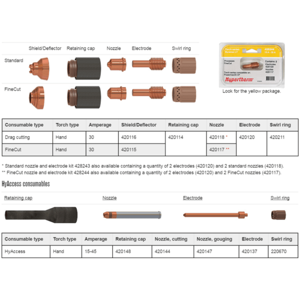 Kit esențial Powermax 30XP - 851479