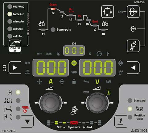 EWM Phoenix 400 XQ Puls -